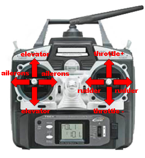 RC Transmitter Mode3